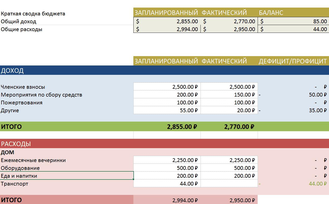 график производства работ в строительстве excel скачать бесплатно