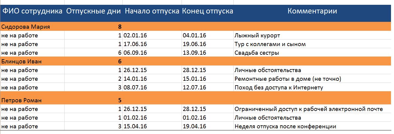 карточка прописки форма 16 образец украина