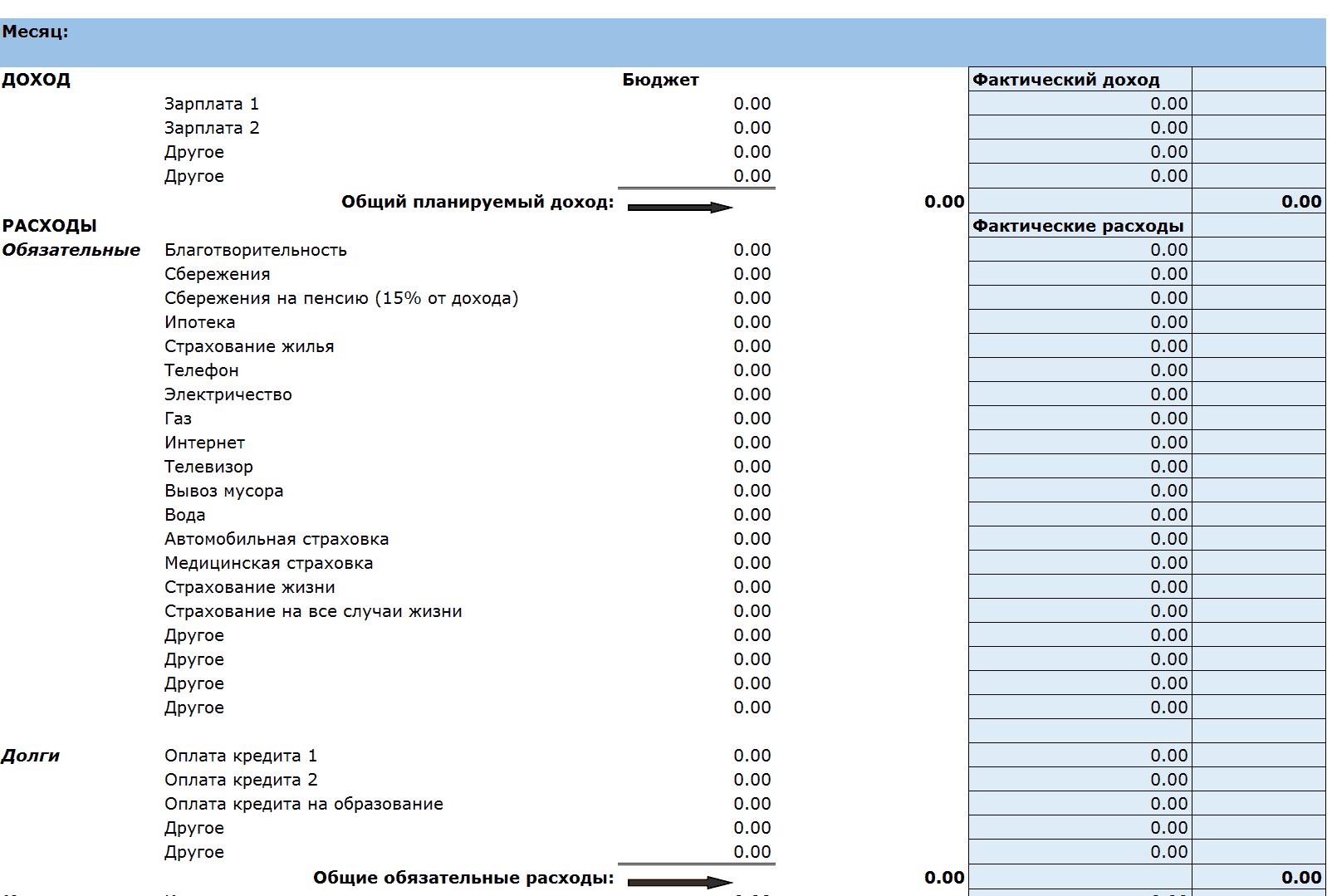 Бюджет доходов и расходов схема фото 819