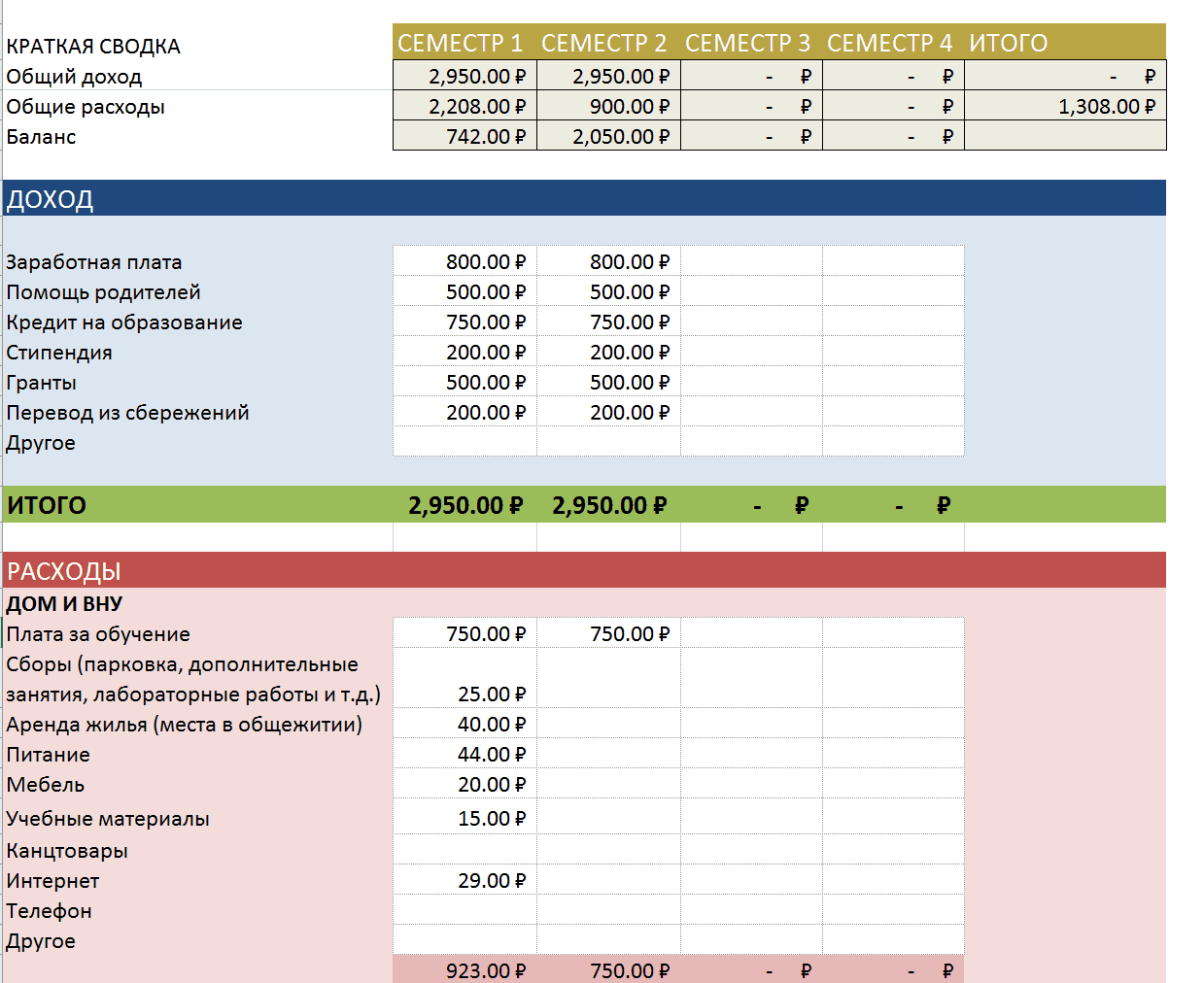Домашняя бухгалтерия эксель как выглядит программа 1с бухгалтерия