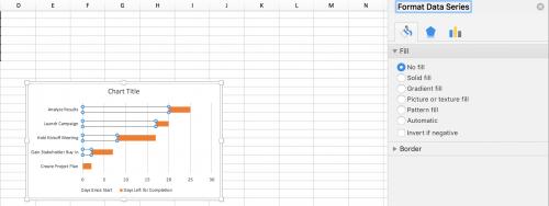 Format Chart Series
